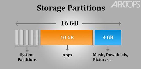Storage Space Premium v21.0.1 دانلود برنامه مدیریت فضای گوشی اندروید | نسیم دانلود